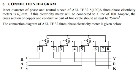 AEL.32.TF Connections