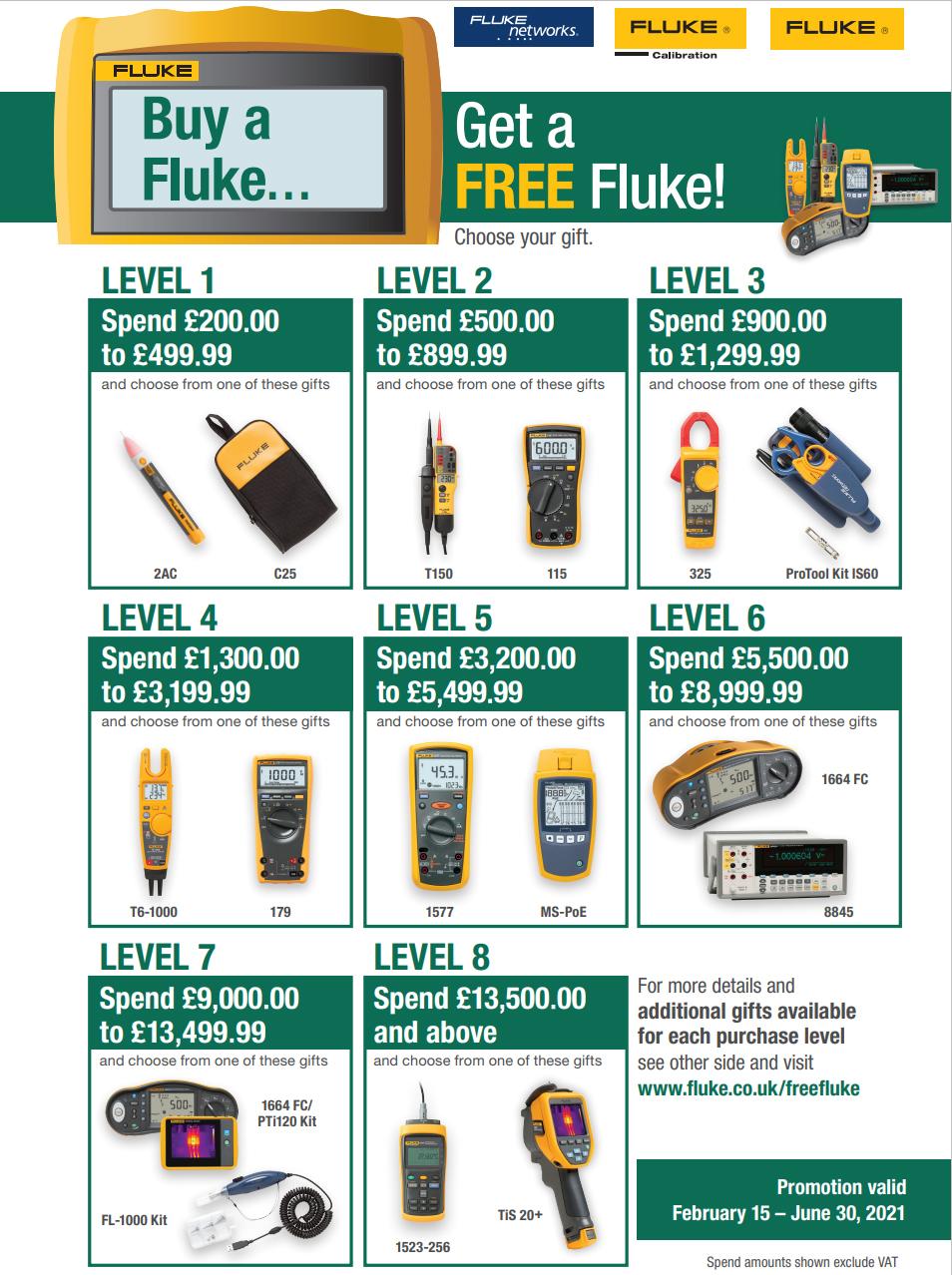 Buy FLUKE get FREE FLUKE Page 1