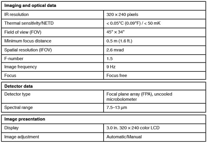 Flir E8-XT Specification