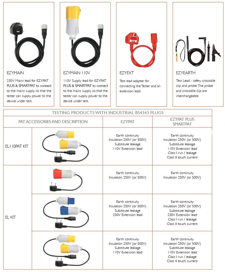 EZYPAT Accessories