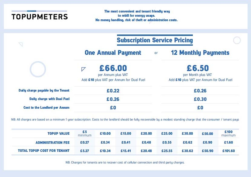 Subscription Service Pricing